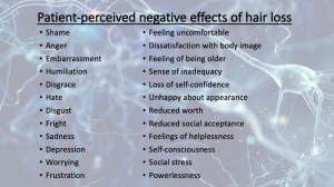 Patient-perceived negative effects of hair loss, as listed by Hadshiew et al., 2004.